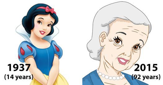 age princesse disney