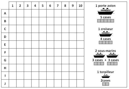 batail naval