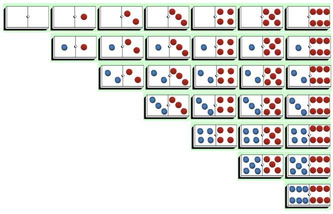 combien de dominos dans un jeu