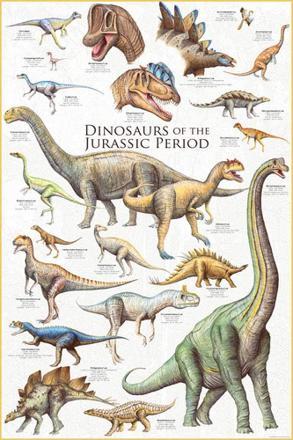 dinosaure du jurassique