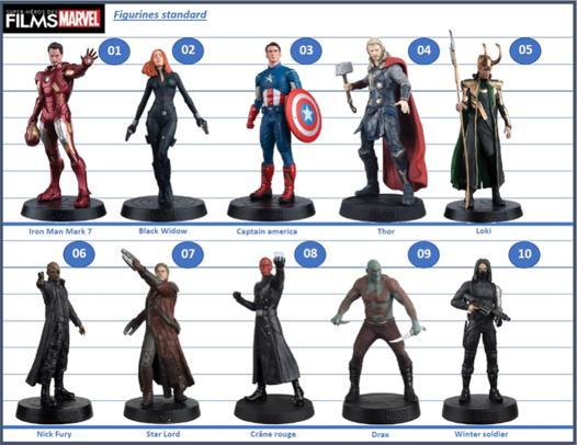 figurine de marvel