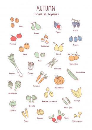 fruit legume par v