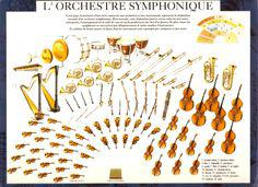 instrument orchestre