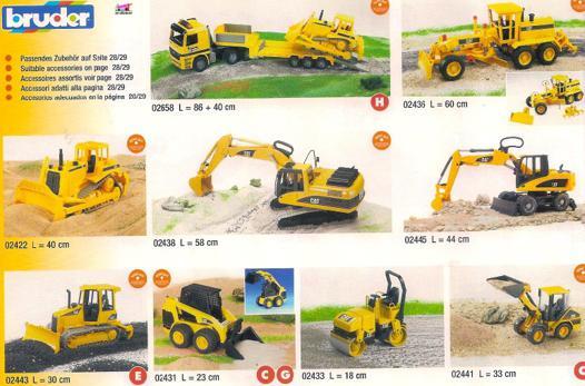 jouet bruder catalogue
