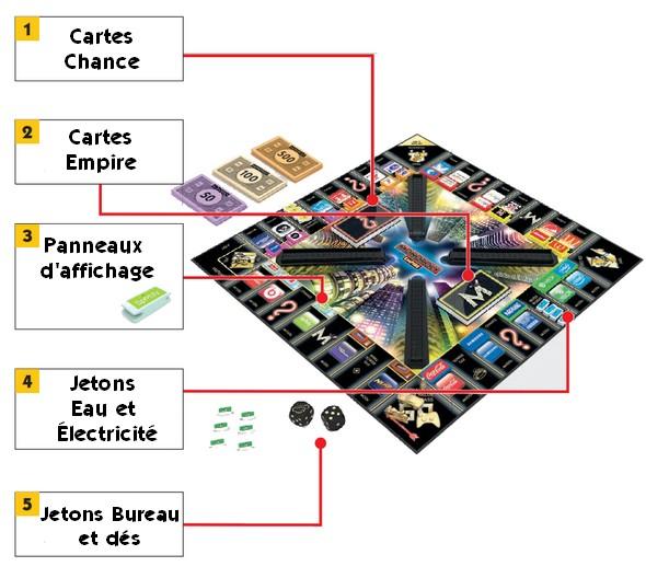 monopoly empire regle