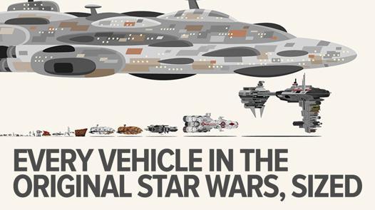 star wars vehicules