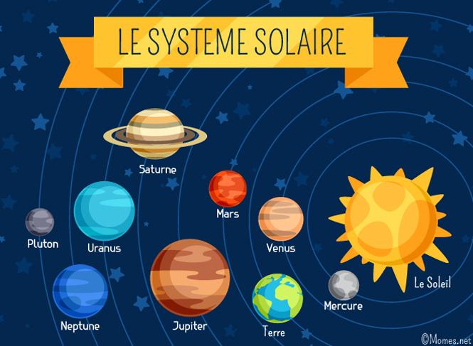 systeme solaire enfant